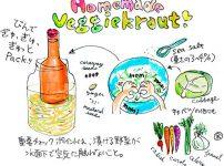 ベジークラウト発酵食の作り方【イラスト】